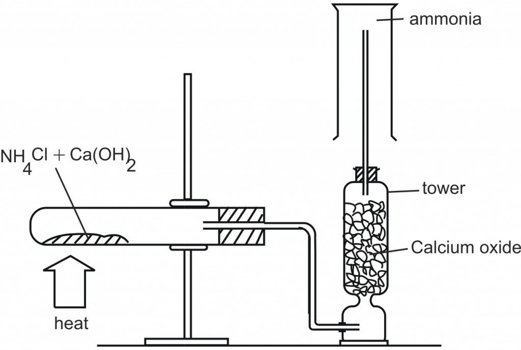 chemistry notes form4 Notes for forms 1 2 3 and 4 for all subjects agriculture biology business studies chemistry cre computer studies english geography history homescience.